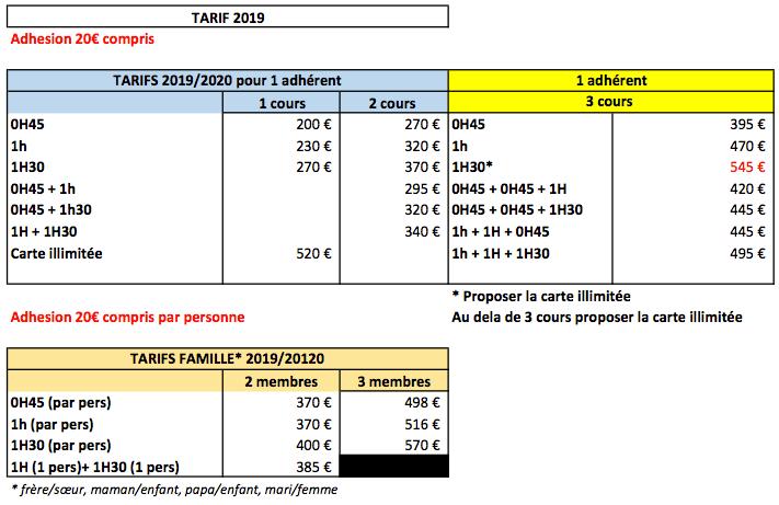 TARIFS 2019:20